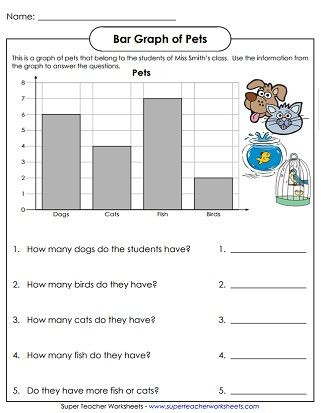 Bar Graph Worksheets 4th Grade Bar Graph Worksheets Printable