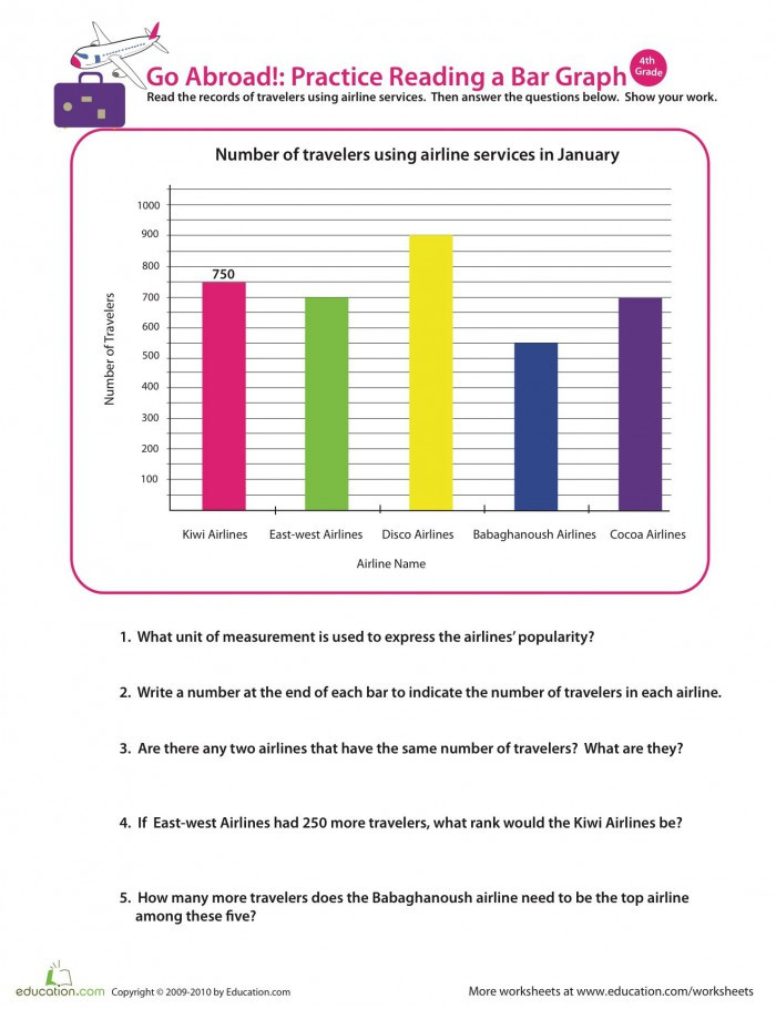 Bar Graph Worksheets 4th Grade Going Abroad Practice Reading A Bar Graph Worksheets