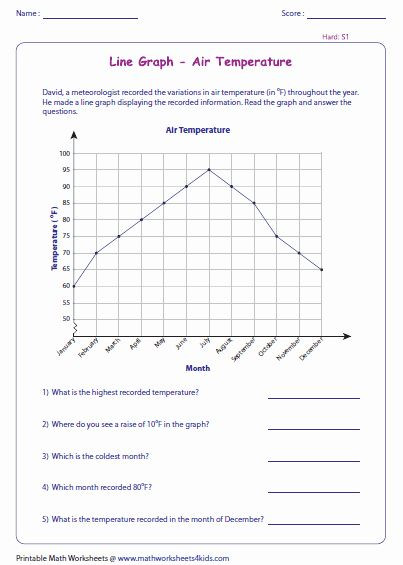 Circle Graphs Worksheets 7th Grade 50 Interpreting Graphs Worksheet High School In 2020