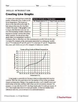 Circle Graphs Worksheets 7th Grade Creating Line Graphs Printable 6th 10th Grade