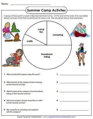 Circle Graphs Worksheets 7th Grade Pie Graph Worksheets Circle Graphs