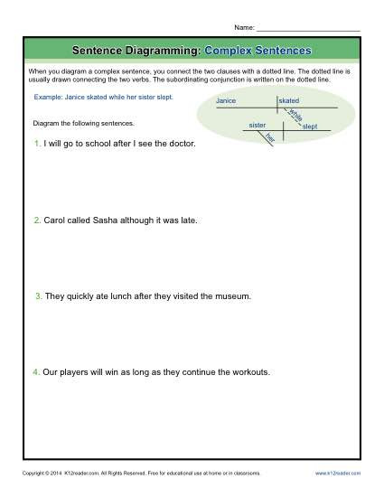 Complex Sentence Worksheets 4th Grade Sentence Diagramming Plex Sentences Worksheets