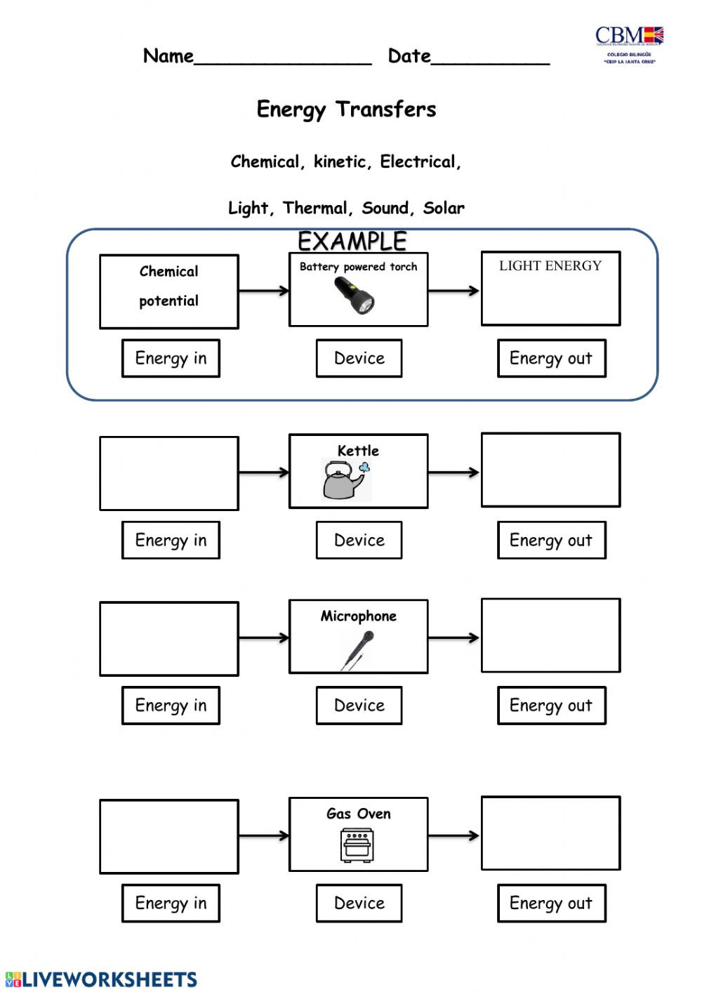 Conversion Worksheets 5th Grade Energy Transformation Interactive Worksheet
