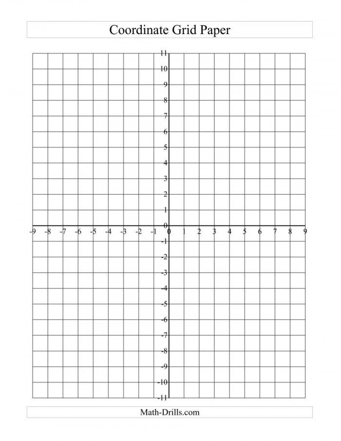 Coordinate Grid Pictures 5th Grade Coordinate Plane Worksheets