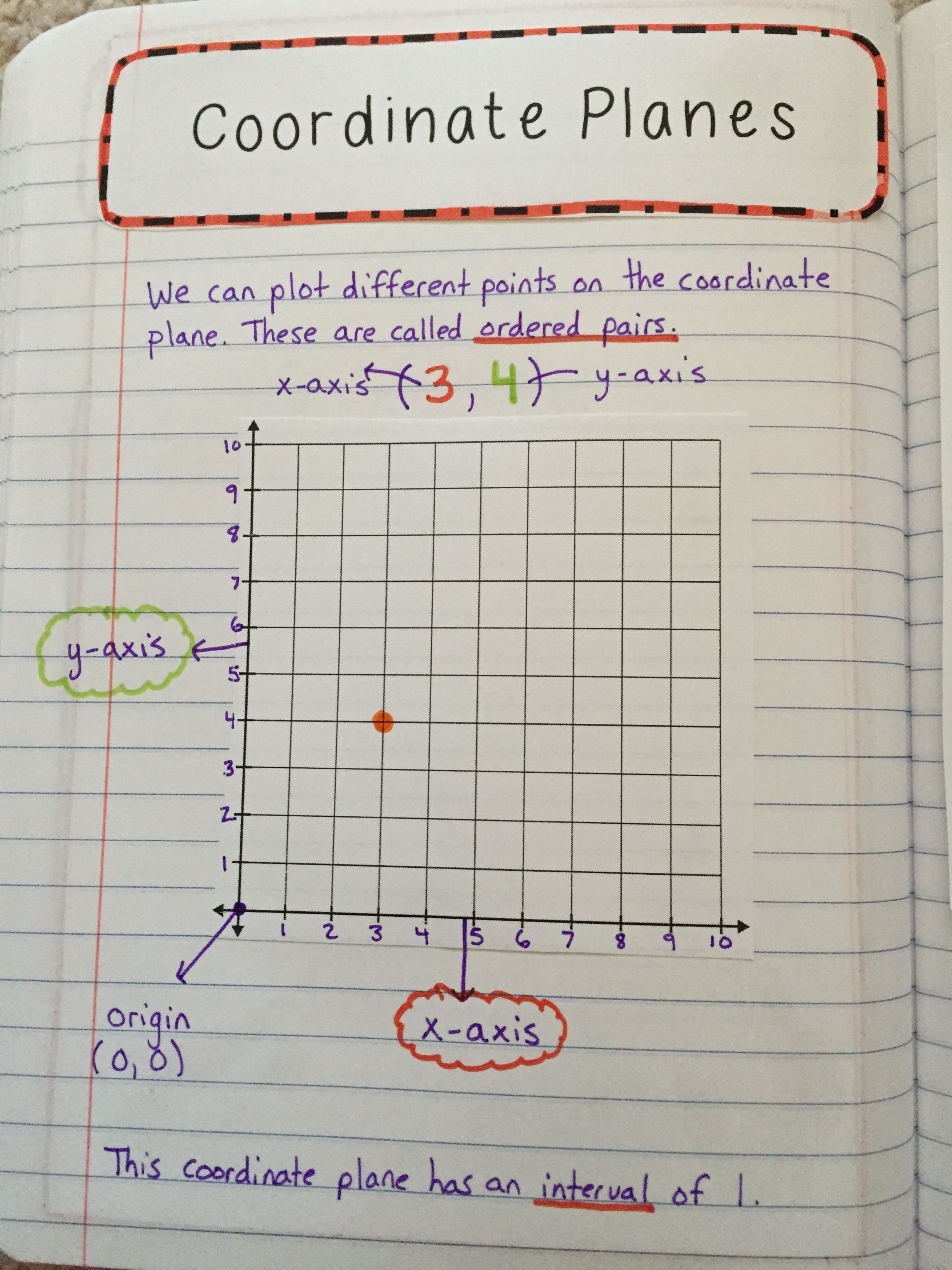Coordinate Grid Pictures 5th Grade Coordinate Planes Interactive Notes