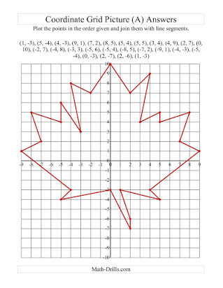 Coordinate Grid Pictures 5th Grade Free Coordinate Graph Picture Worksheets