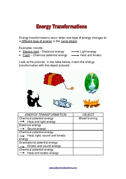 Energy Worksheets for 3rd Grade Energy Transformations Lessons Tes Teach