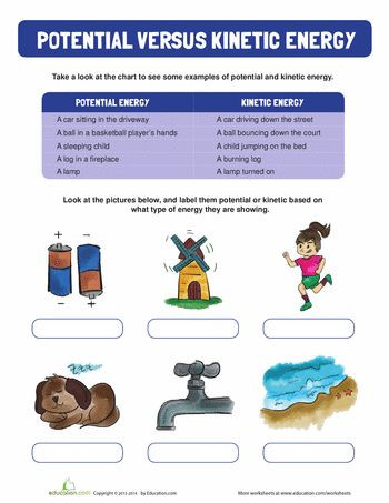 Energy Worksheets for 3rd Grade Potential and Kinetic Energy