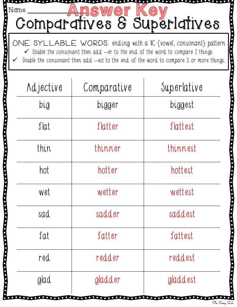 Er Est Worksheets 2nd Grade Parative and Superlative Adjectives 10 Worksheets with