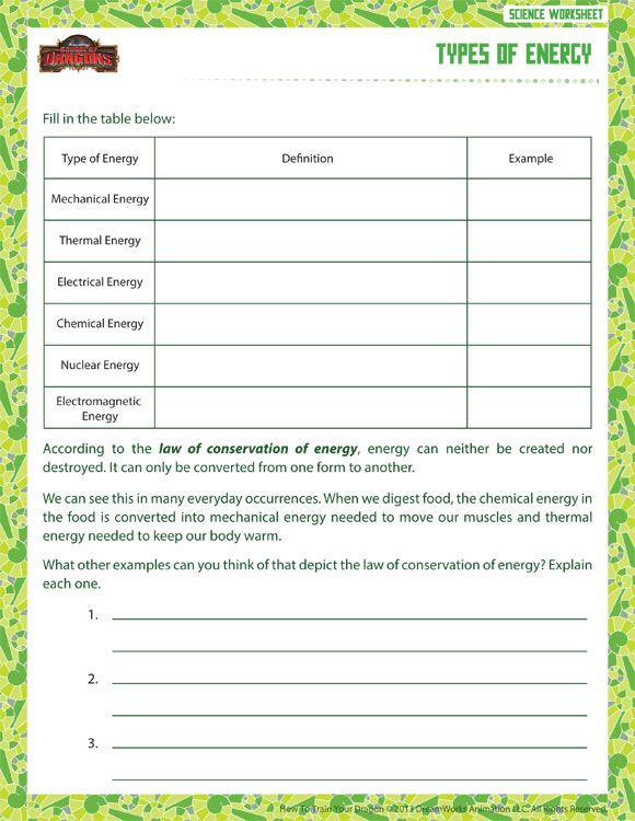 Free 6th Grade Science Worksheets Types Of Energy View – Printable Sixth Grade Science