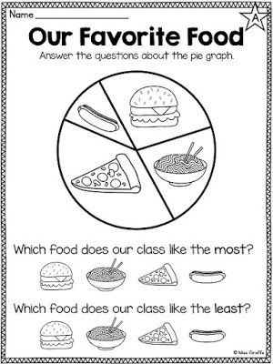 Graphing Worksheets for First Grade Graphing and Data Analysis In First Grade with Images