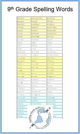 Kindergarten Spelling Words Printable Spelling Words for Kindergarten Grade Spelling Words and