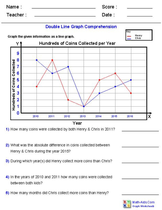 Line Graph Worksheets 5th Grade Line Plot Worksheets with Fractions & 5 Nf 3 Worksheets
