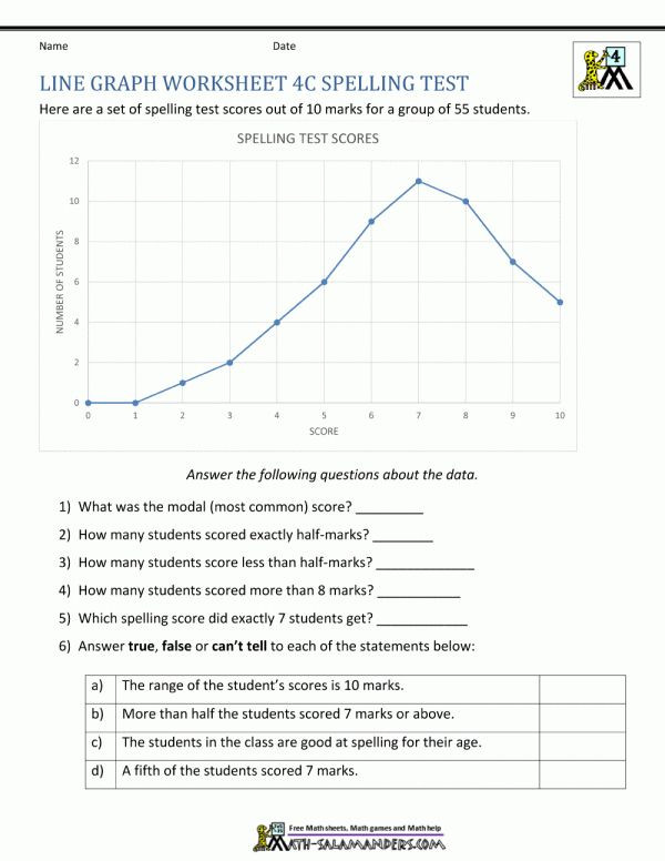 Line Graph Worksheets 5th Grade Pin by David Barbara On Grade Worksheet