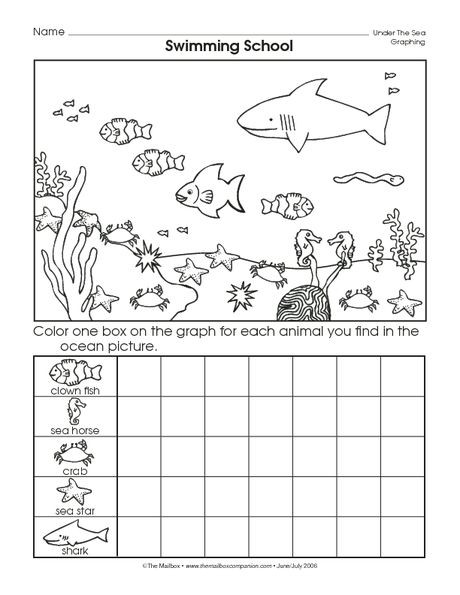 Ocean Worksheets for 2nd Grade 58 Best Océano Images In 2020