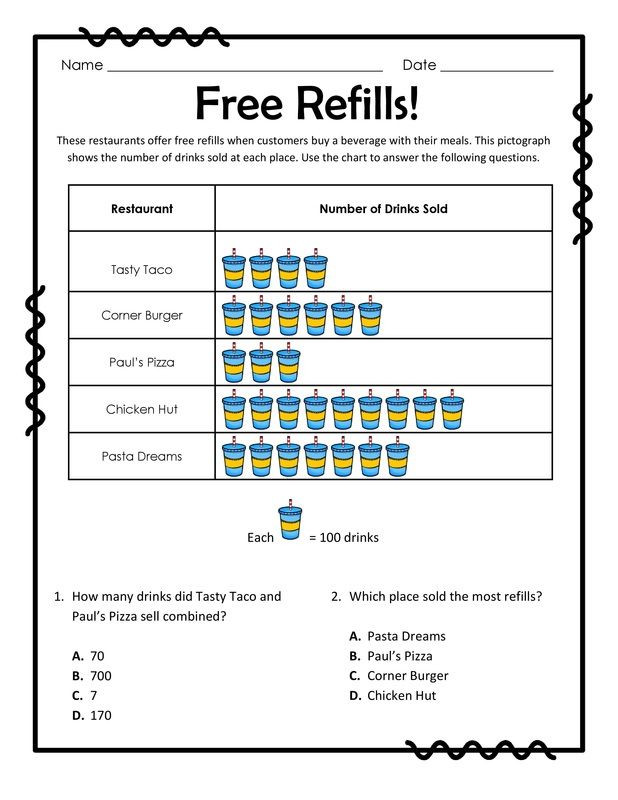 Pictograph Worksheets 3rd Grade Free Download Reading Pictographs Free Refills 10