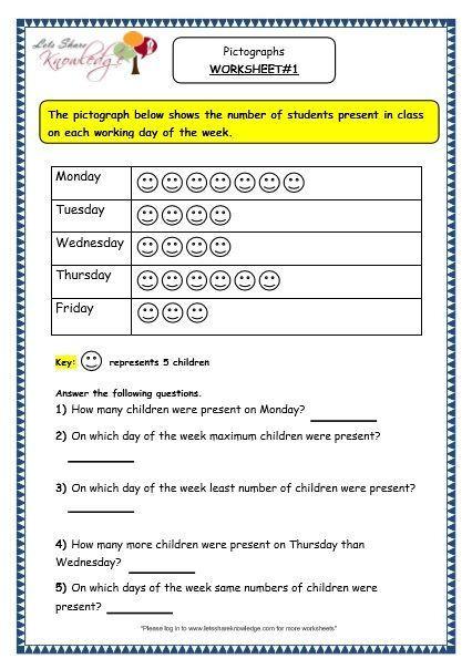 Pictograph Worksheets 3rd Grade Handling Data Pictographs Worksheet