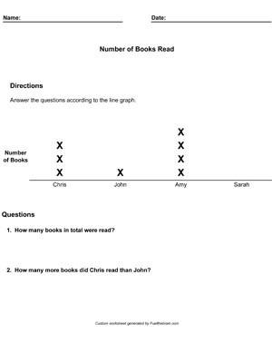 Plot Worksheets 2nd Grade Custom Line Plot Worksheet