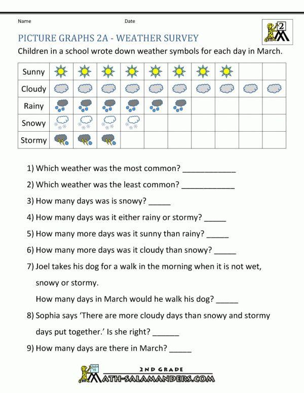 Plot Worksheets 2nd Grade Pin On 2nd Grade Worksheet