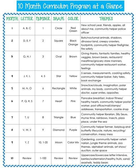 Preschool Palace Curriculum Awesome Printables for Teaching Preschool at Home I Keep