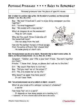 Pronoun Worksheets 6th Grade Personal Pronouns Printable 4th 6th Grade Teachervision
