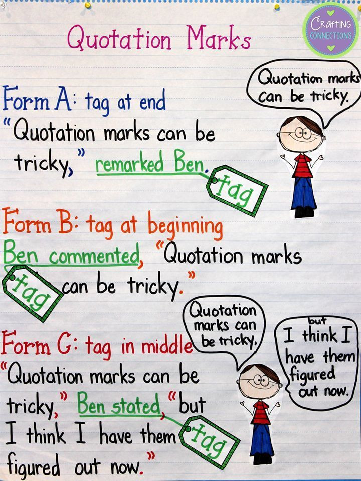 Quotation Worksheets 4th Grade Quotation Marks In Dialogue Lessons Tes Teach