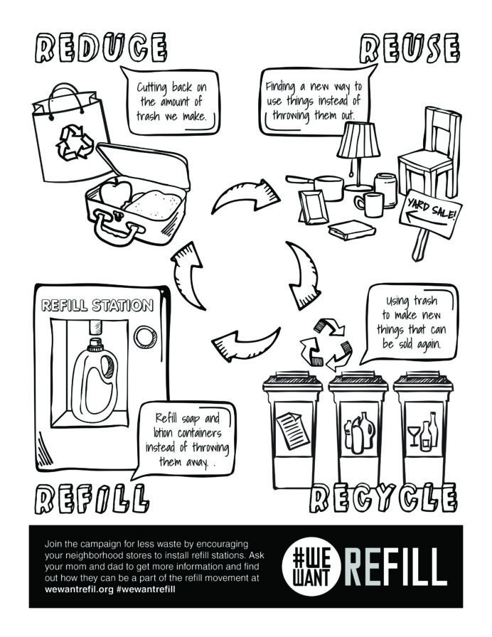 Recycling Worksheets for Preschoolers Free Downloadable Coloring for Kids Reuse Recycle Recycling