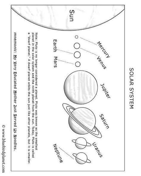 Solar System Worksheets 5th Grade Free Printable Worksheets for Preschool Kindergarten 1st