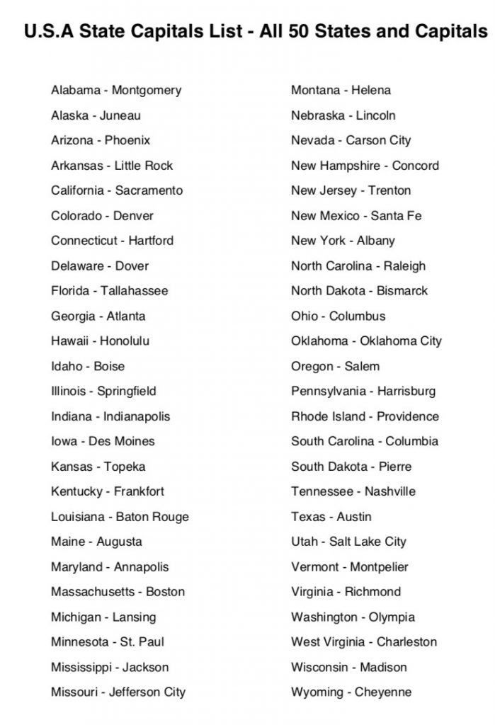 State and Capital Quiz Printable State Capitals List U S A