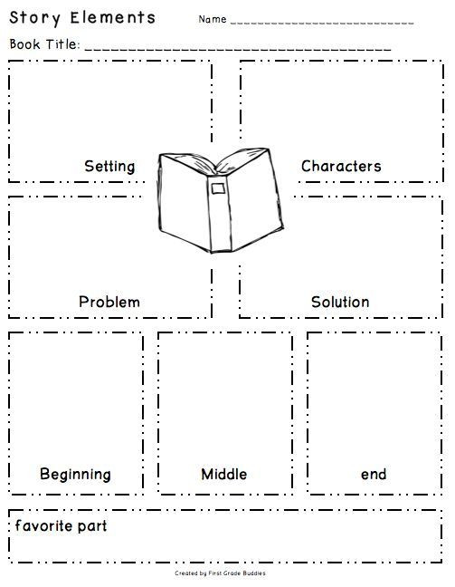 Story Elements Worksheets 2nd Grade Workshop Wednesday Reading organizers