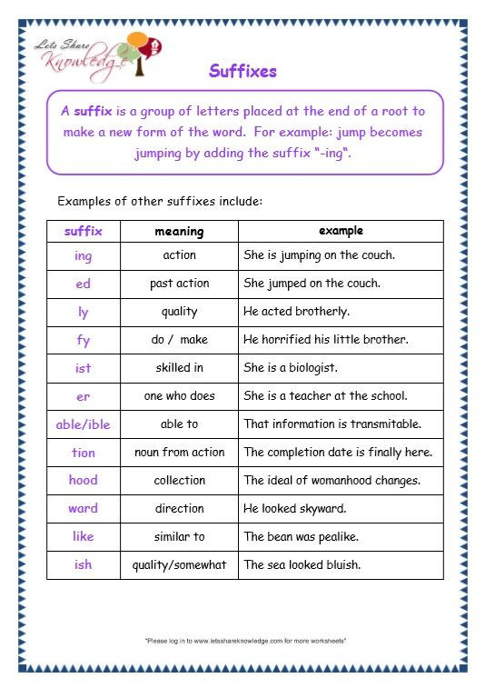 Suffix Worksheets 4th Grade Grade 3 Grammar topic 21 Prefix and Suffix Worksheets