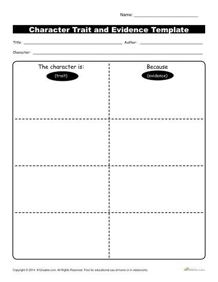 Text Evidence Worksheets 3rd Grade Character Traits Workshsheets