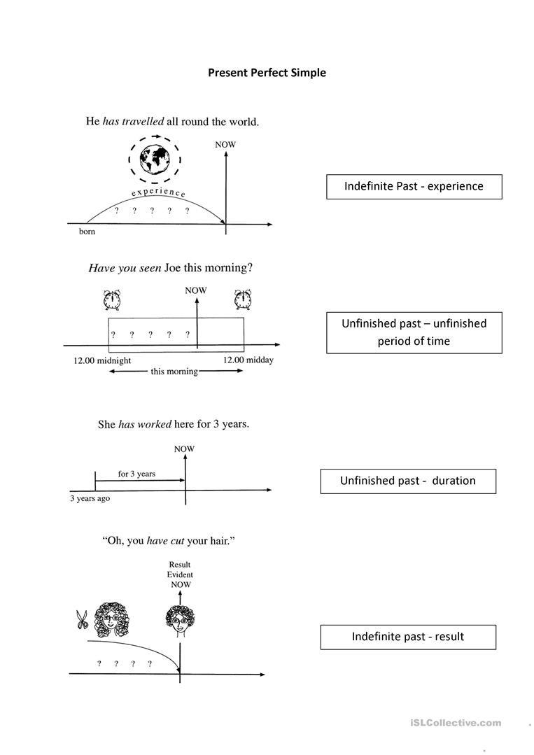 Timeline Worksheets for 1st Grade English Esl Timeline Worksheets Most Ed 15 Results