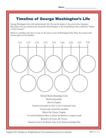 Timeline Worksheets for 1st Grade Washington S Birthday Worksheet Activity